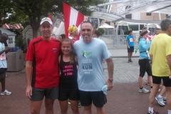 Two Oceans Team